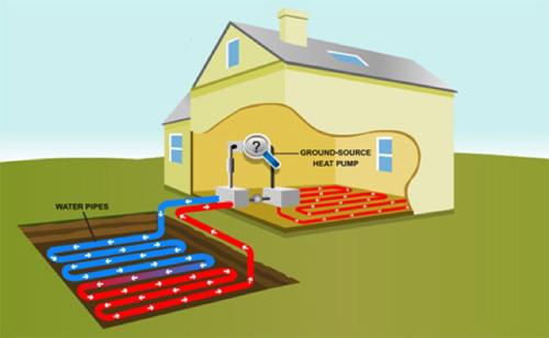 Basics Of Geothermal Energy